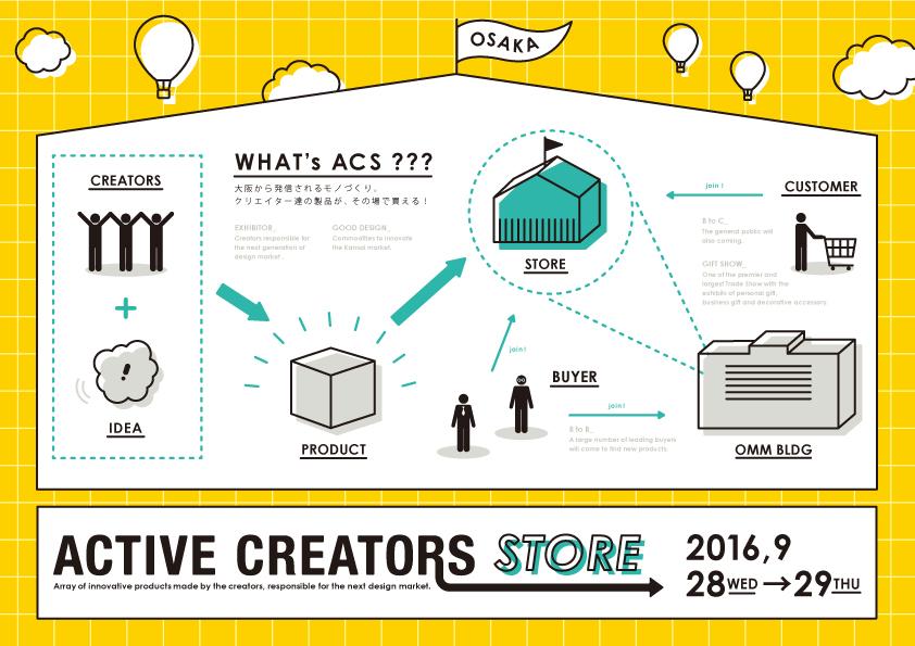 %e2%98%85active-creators-store-2016